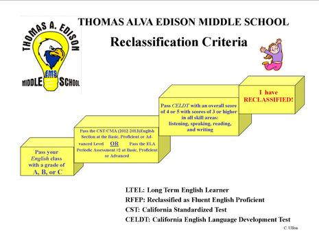 Thomas Edison MS. Reclassification Criteria Eng.pdf (Claudia Ulloa's conflicted copy 2014-06-03).jpg